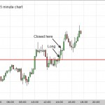 Crude Oil Scalp
