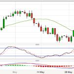 The Pinbar that Failed - GBPUSD Forex trading